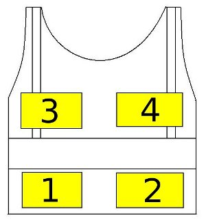 Emergency Vest Diagram